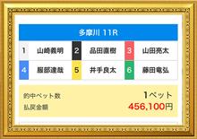 10/1 auじぶん銀行賞 的中舟券